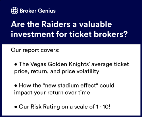 Risk Rating: Las Vegas Raiders